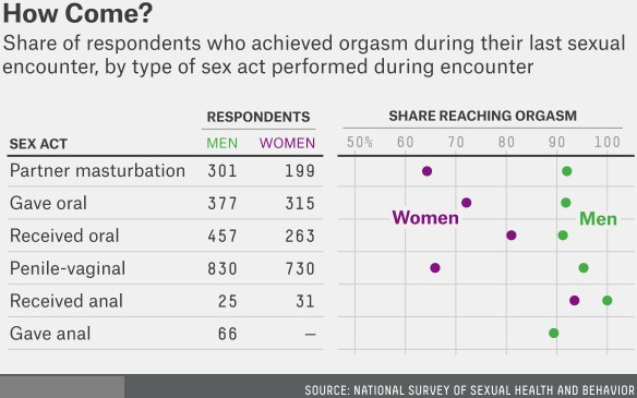 Analverkehr orgasmus bei Rallige Kerle